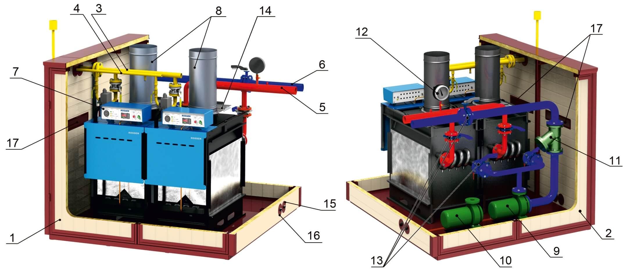 Proizvodstvo-RS-H-razrez